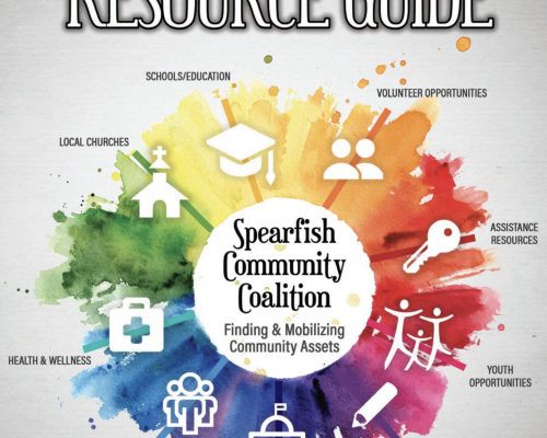 2019 Spearfish Resource Guide